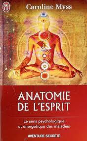 anatomie de lesprit